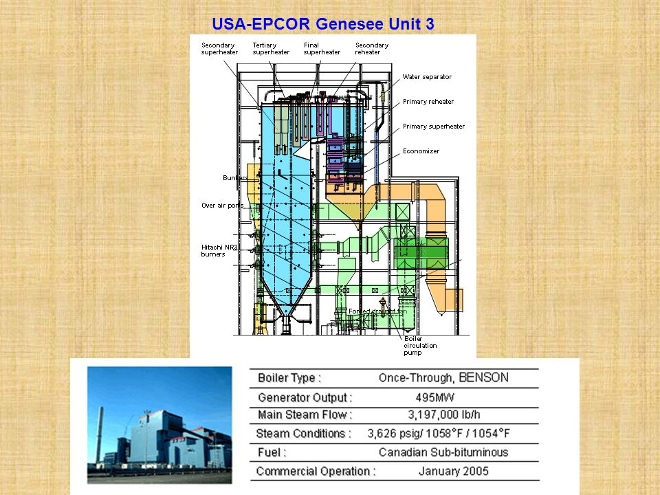 USA-EPCOR Genesee Unit 3