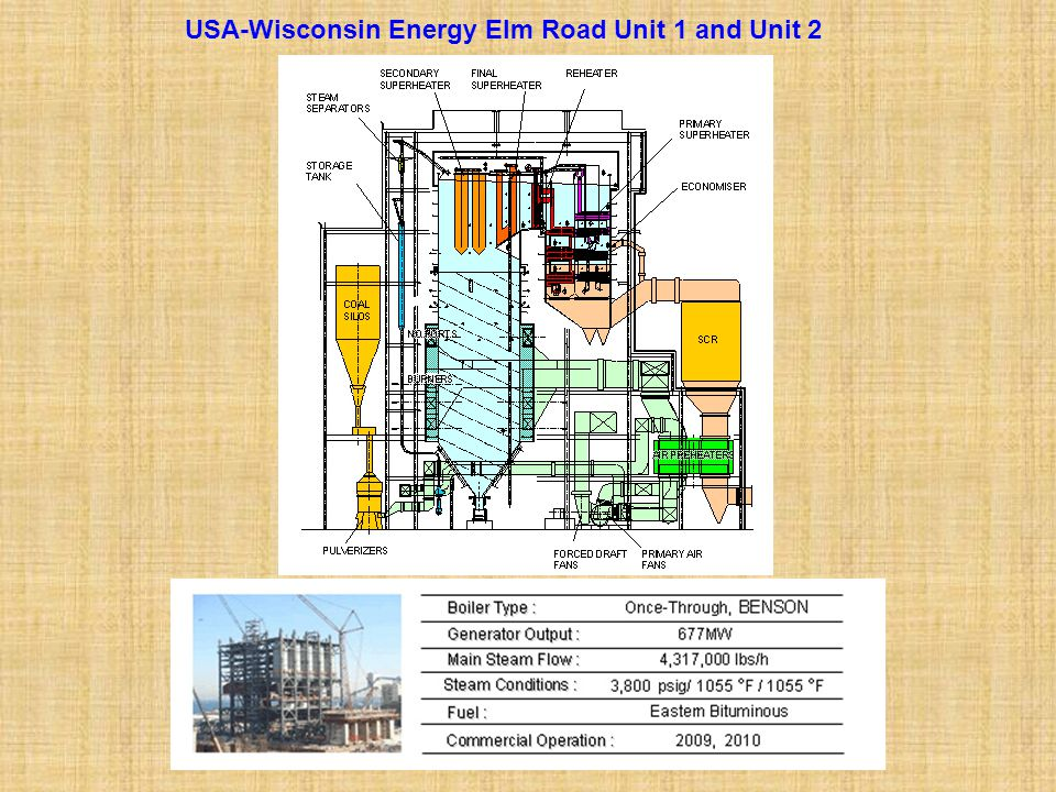 USA-Wisconsin Energy Elm Road Unit 1 and Unit 2
