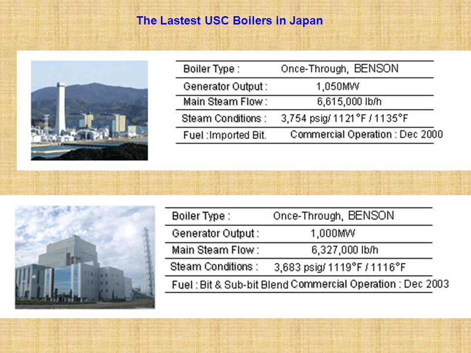 The Lastest USC Boilers in Japan