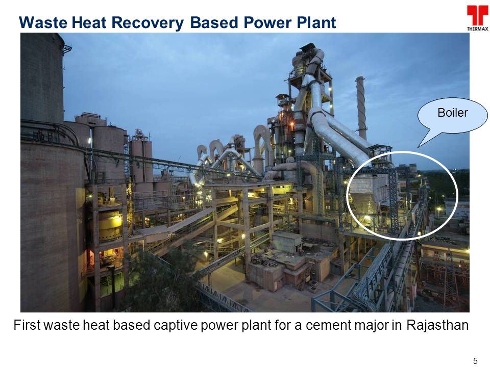 Waste Heat Recovery Based Power Plant