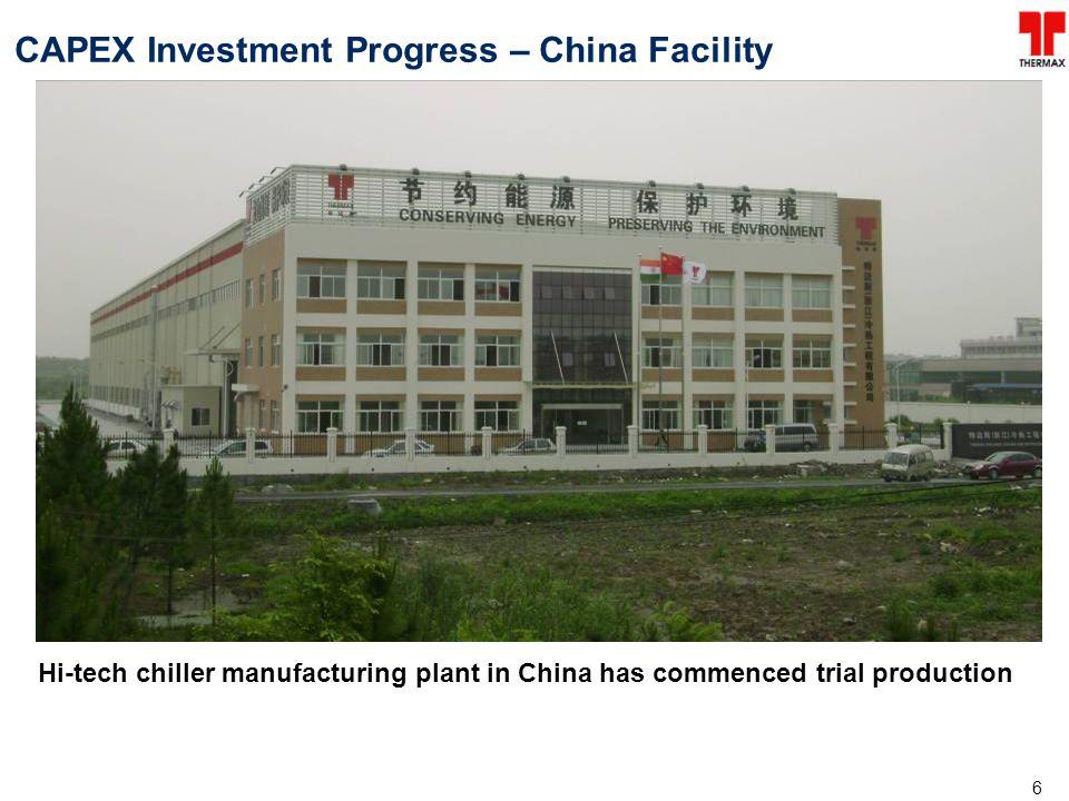 CAPEX Investment Progress – China Facility
