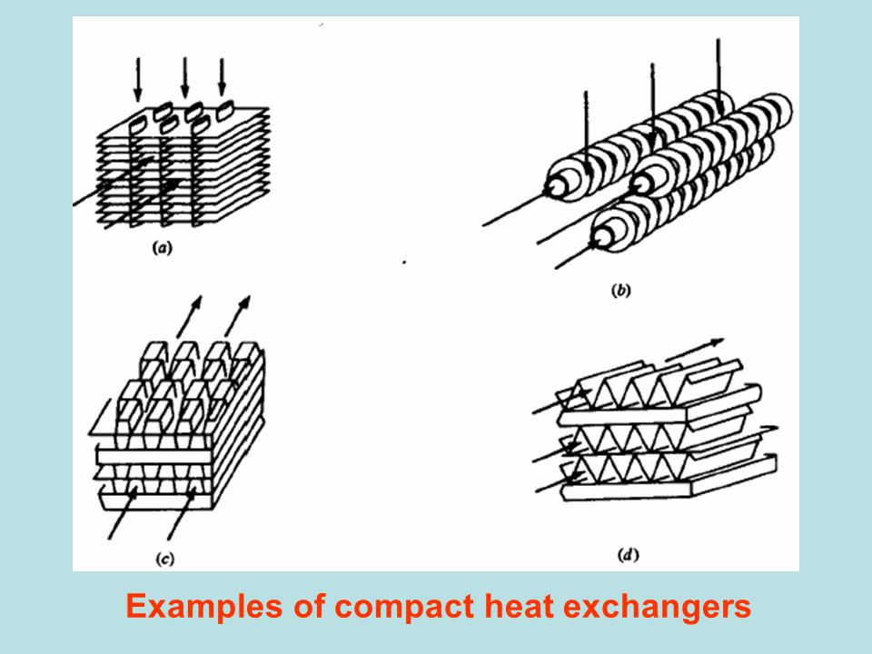Examples of compact heat exchangers