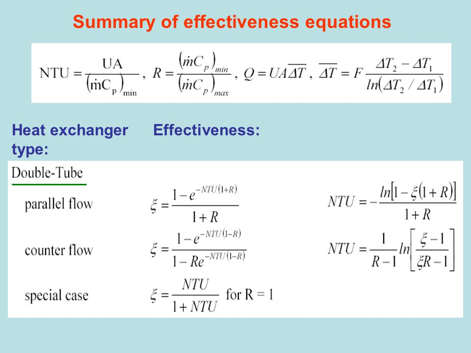 Summary of effectiveness equations