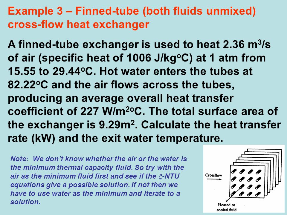 Example 3 – Finned-tube (both fluids unmixed) cross-flow heat exchanger