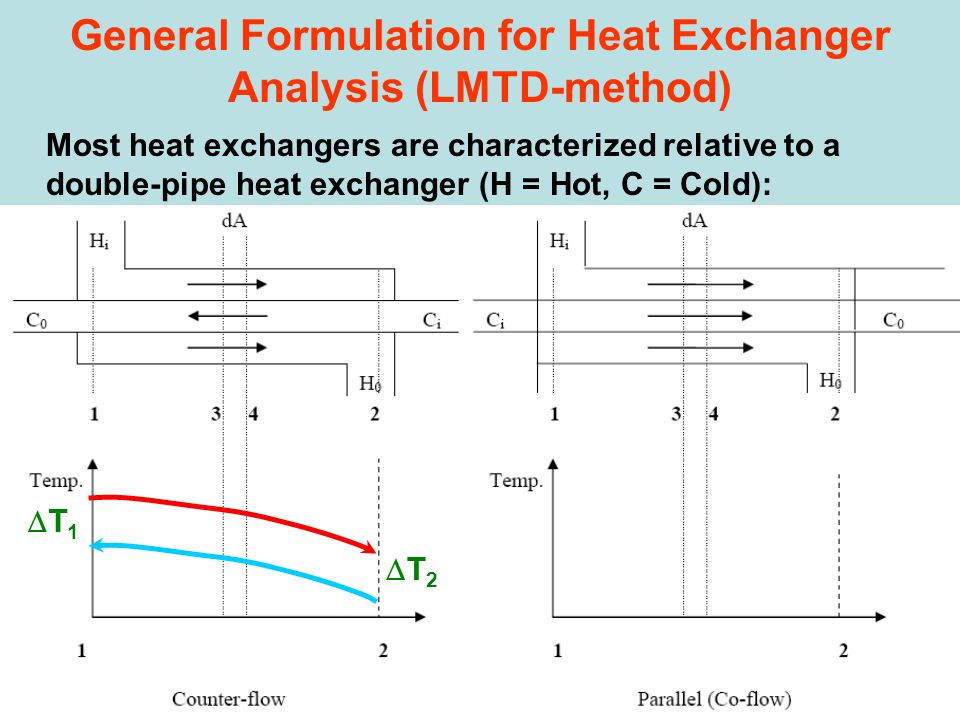 General Formulation for Heat Exchanger Analysis (LMTD-method)