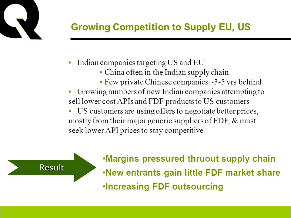 Growing Competition to Supply EU, US