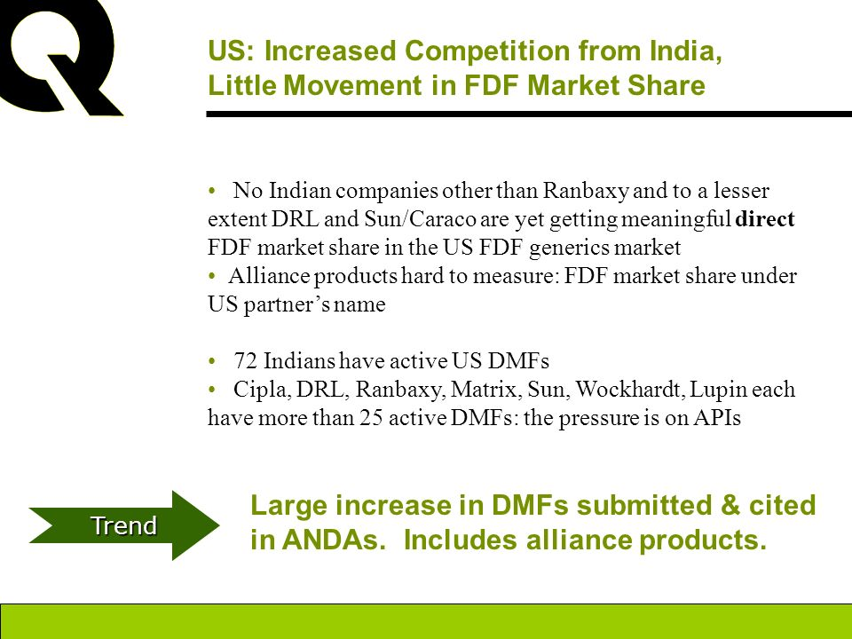 US: Increased Competition from India,