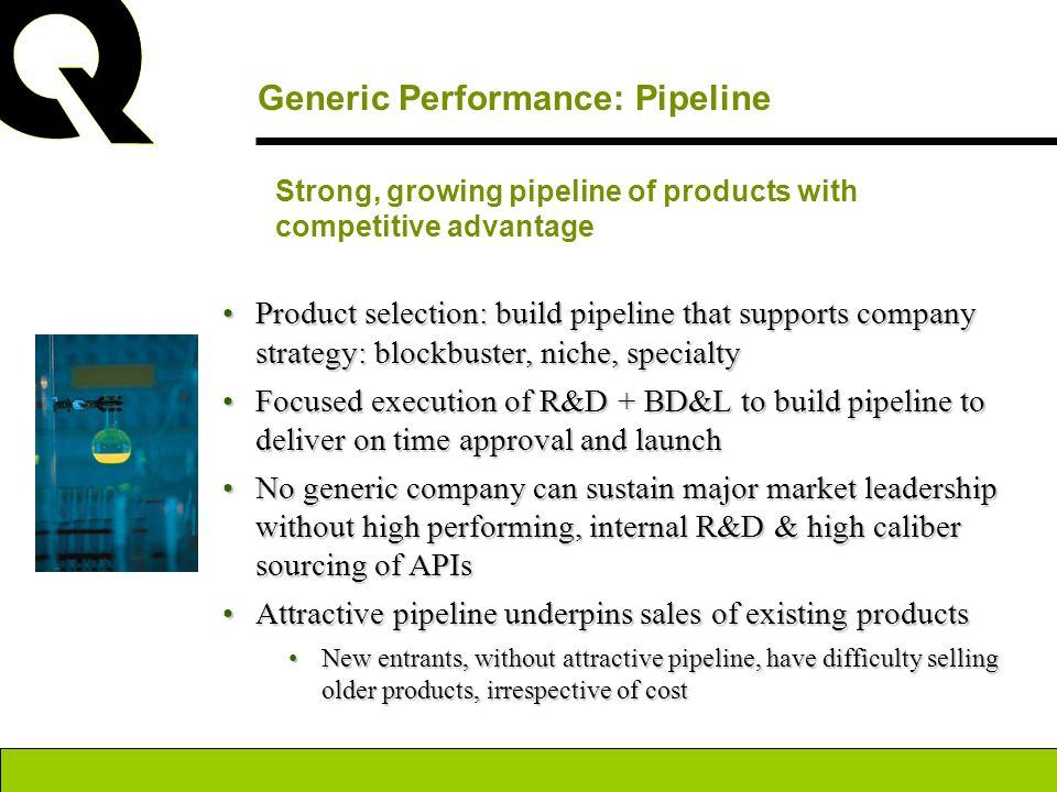 Generic Performance: Pipeline