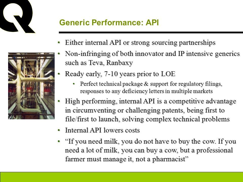 Generic Performance: API