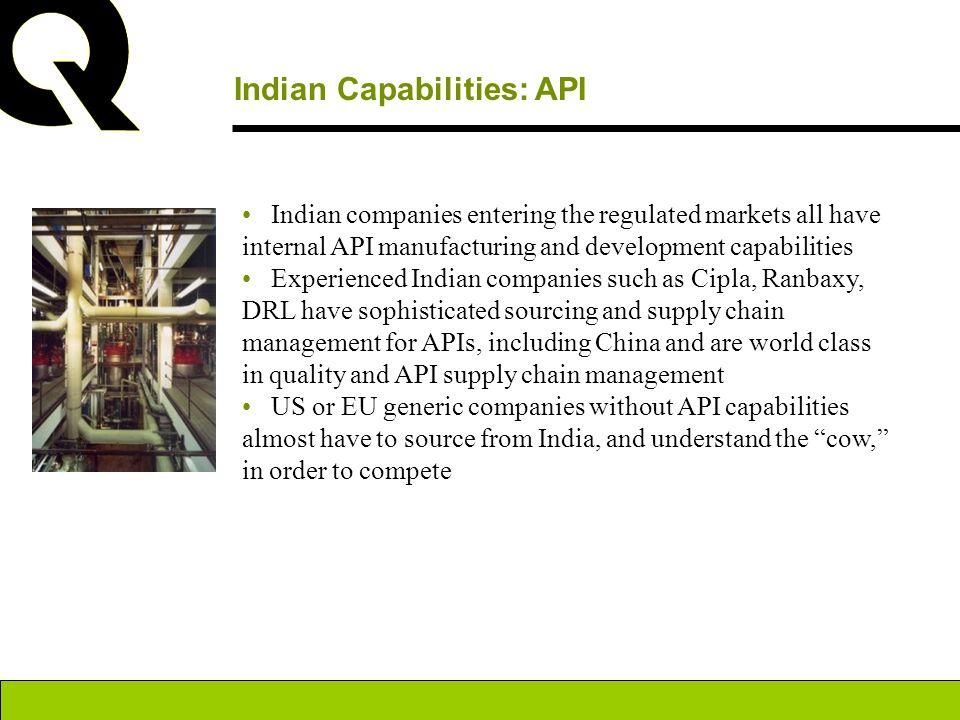 Indian Capabilities: API