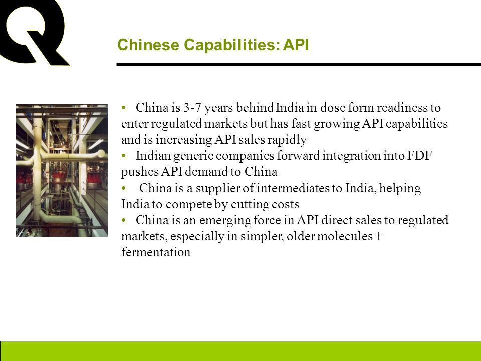 Chinese Capabilities: API