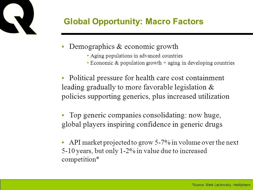 Global Opportunity: Macro Factors