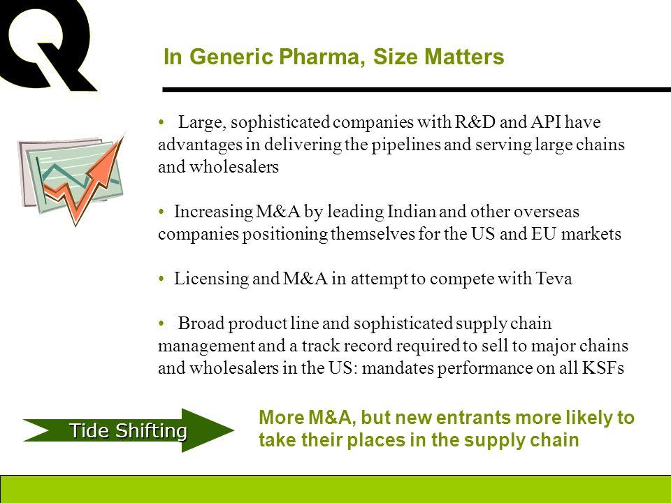 In Generic Pharma, Size Matters
