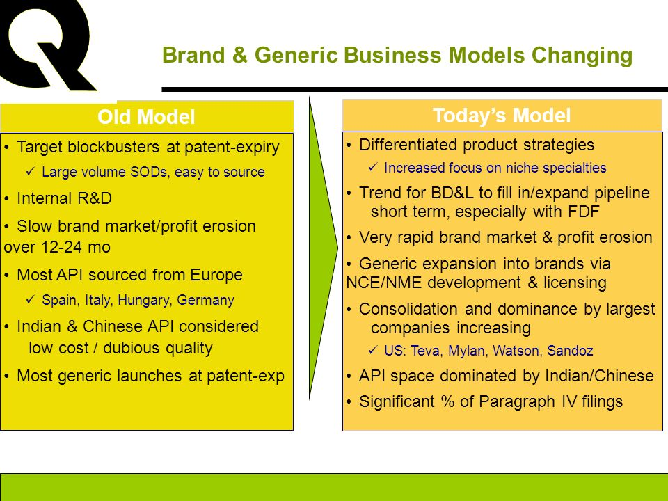 Brand & Generic Business Models Changing