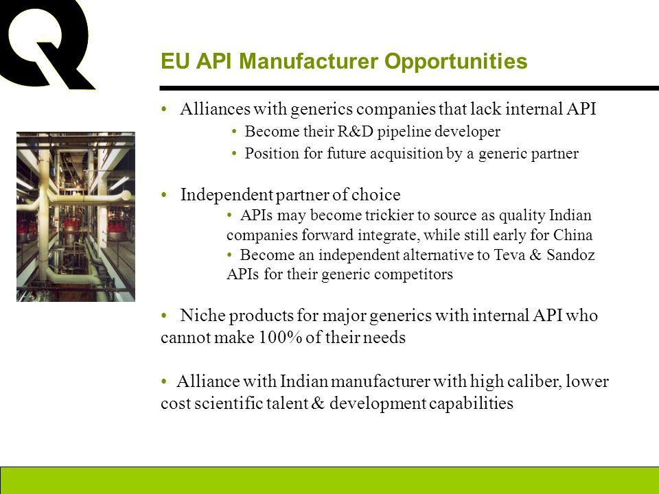 EU API Manufacturer Opportunities