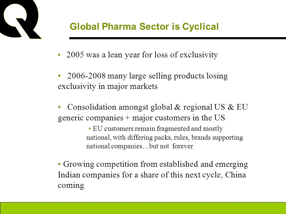 Global Pharma Sector is Cyclical