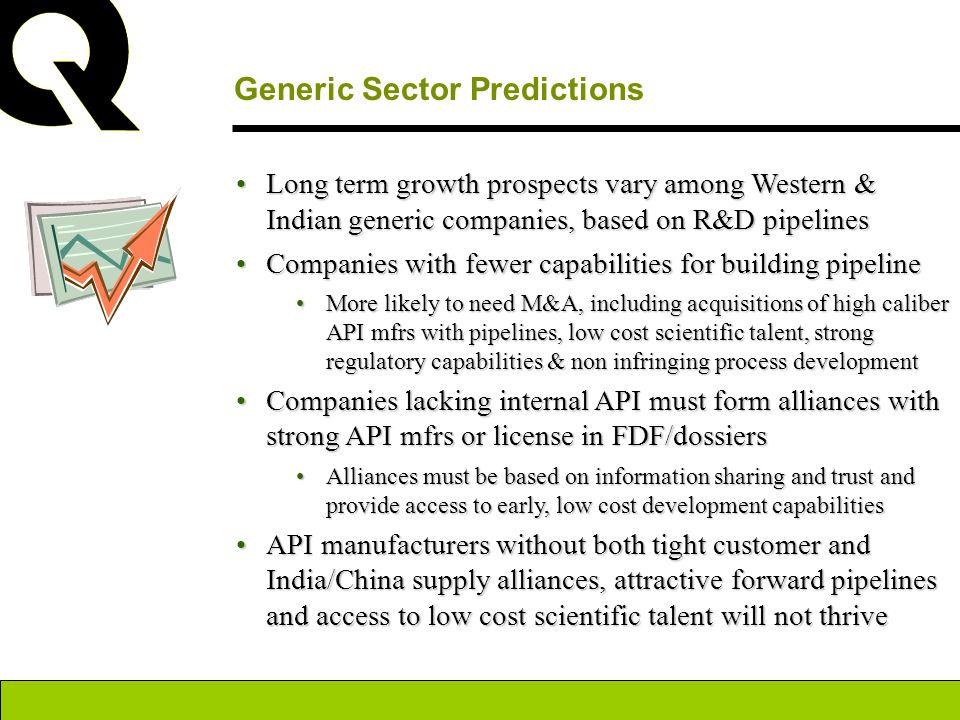 Generic Sector Predictions