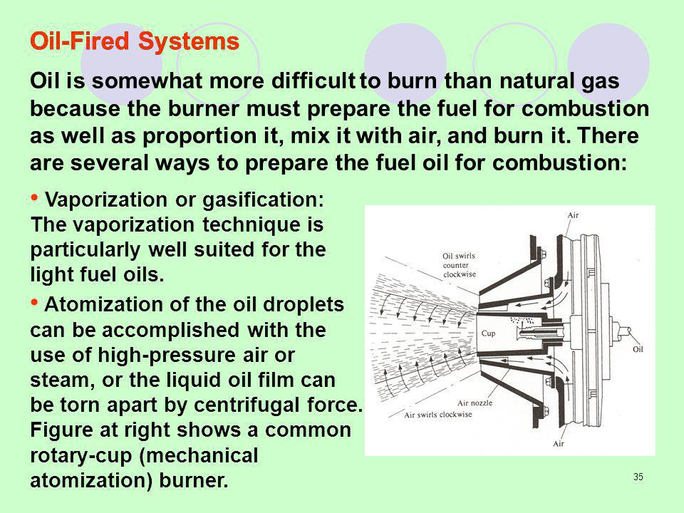 Oil-Fired Systems