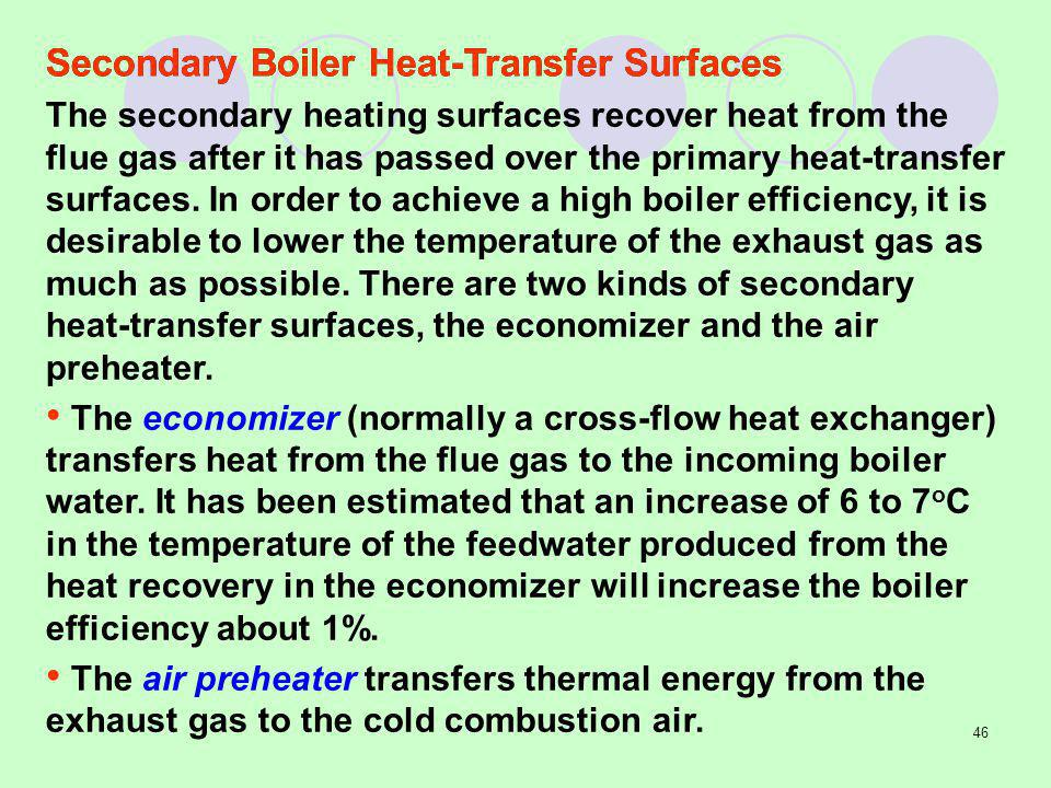 Secondary Boiler Heat-Transfer Surfaces