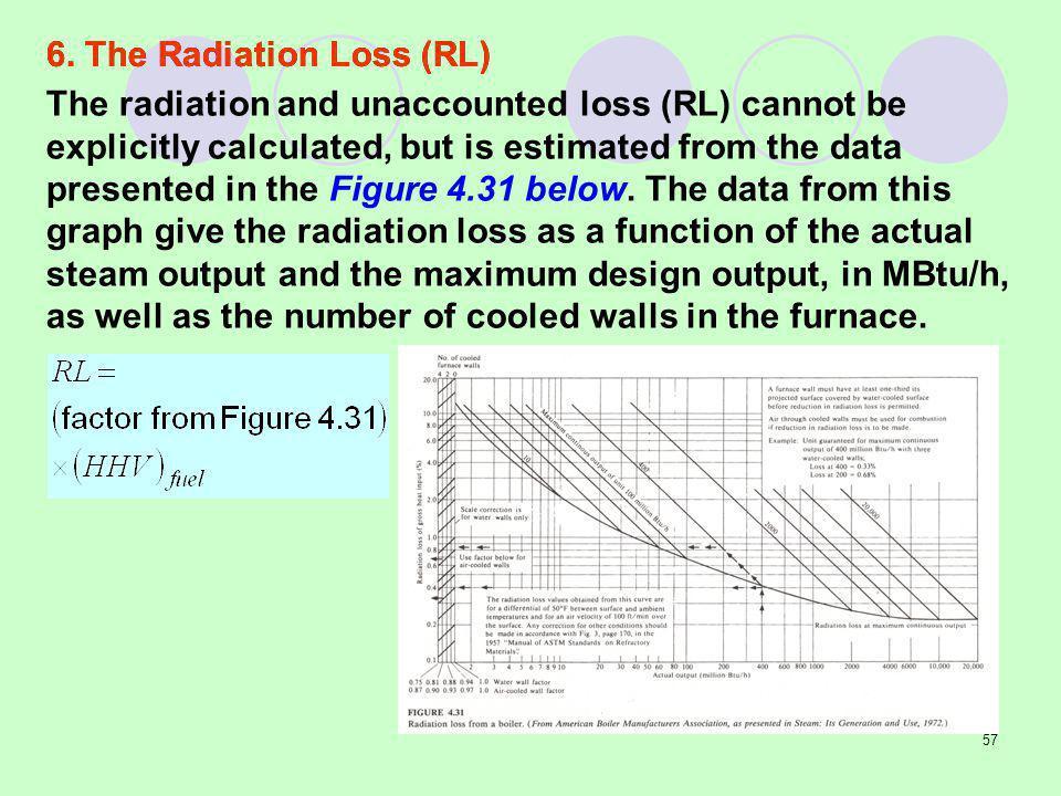 6. The Radiation Loss (RL)
