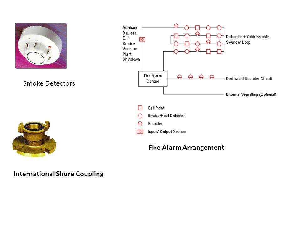 Smoke Detectors Fire Alarm Arrangement International Shore Coupling
