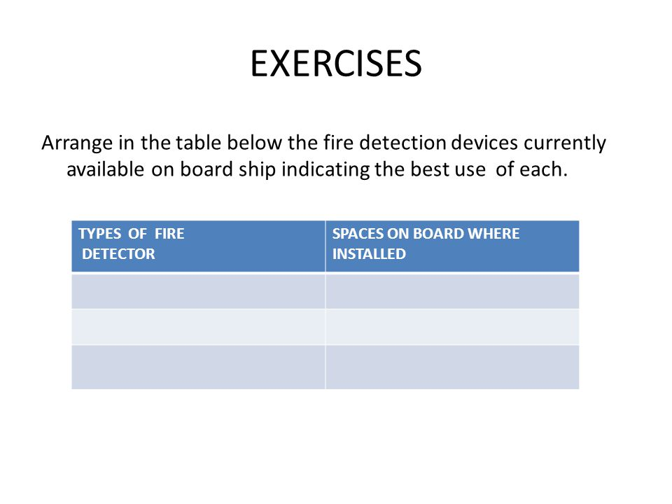 EXERCISES Arrange in the table below the fire detection devices currently available on board ship indicating the best use of each.