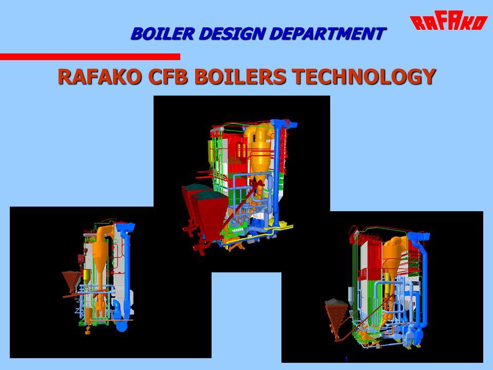 BOILER DESIGN DEPARTMENT