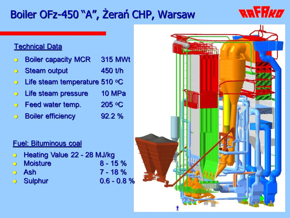 Cost Per Kwh Natural Gas Generator