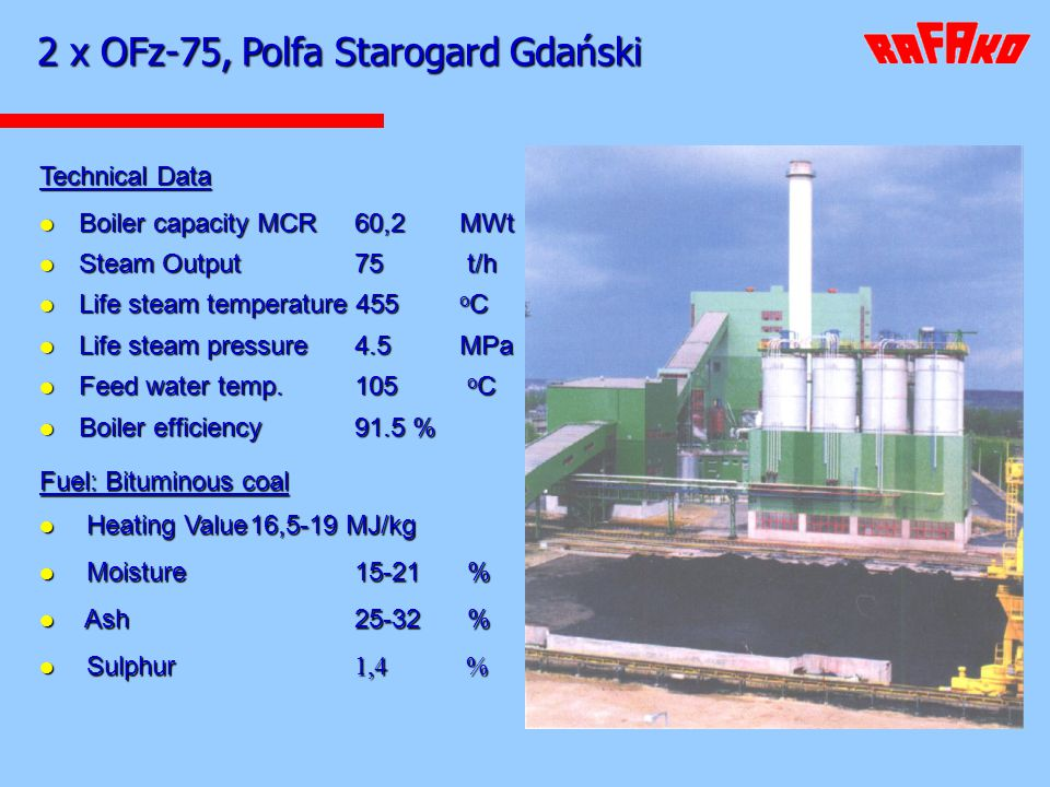 2 x OFz-75, Polfa Starogard Gdański