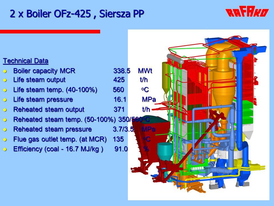2 x Boiler OFz-425 , Siersza PP