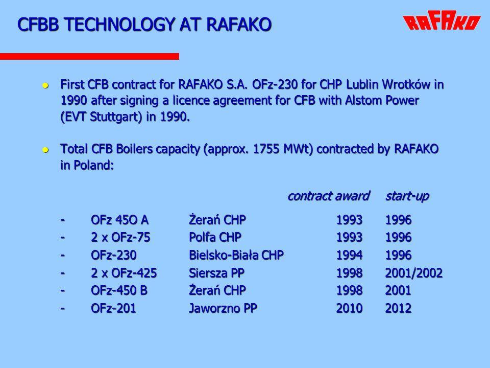 CFBB TECHNOLOGY AT RAFAKO