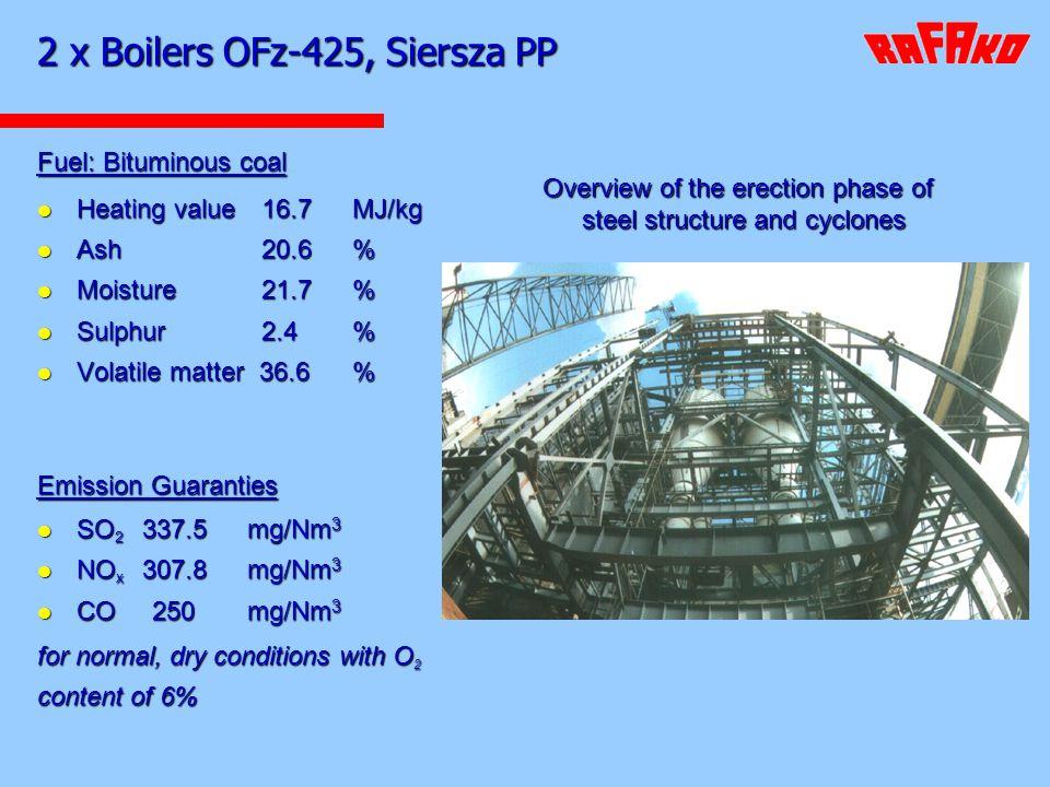 2 x Boilers OFz-425, Siersza PP