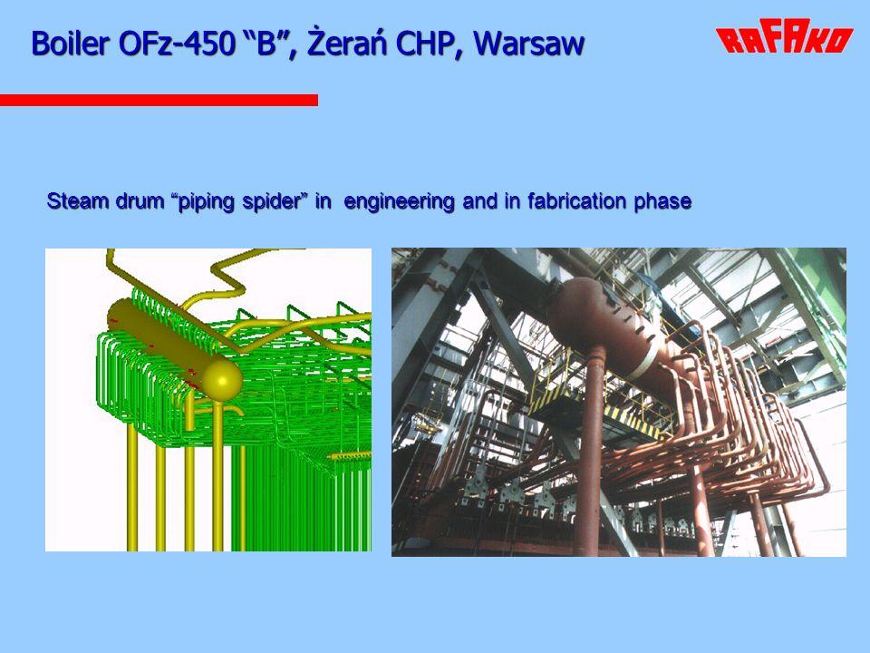 Boiler OFz-450 B , Żerań CHP, Warsaw