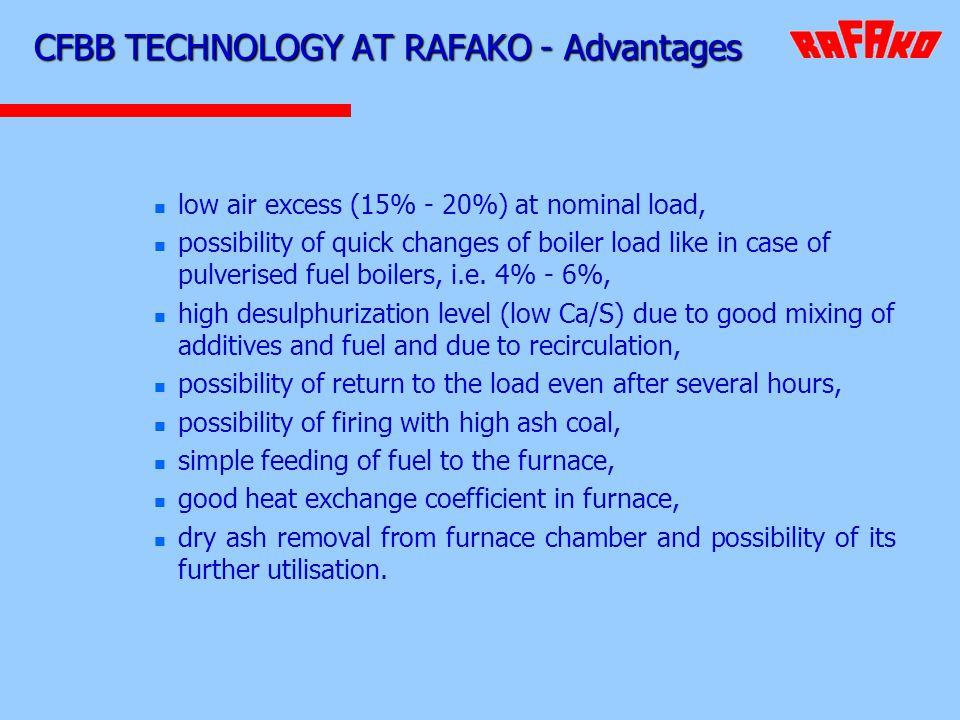 CFBB TECHNOLOGY AT RAFAKO - Advantages