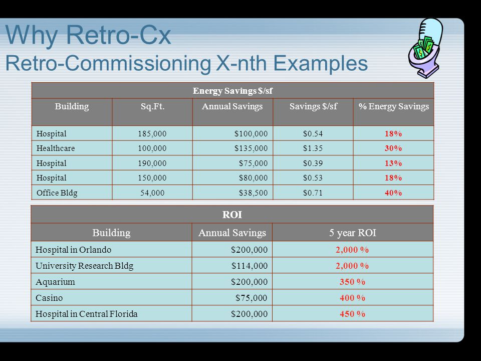 Why Retro-Cx Retro-Commissioning X-nth Examples