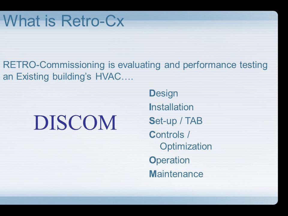 DISCOM What is Retro-Cx