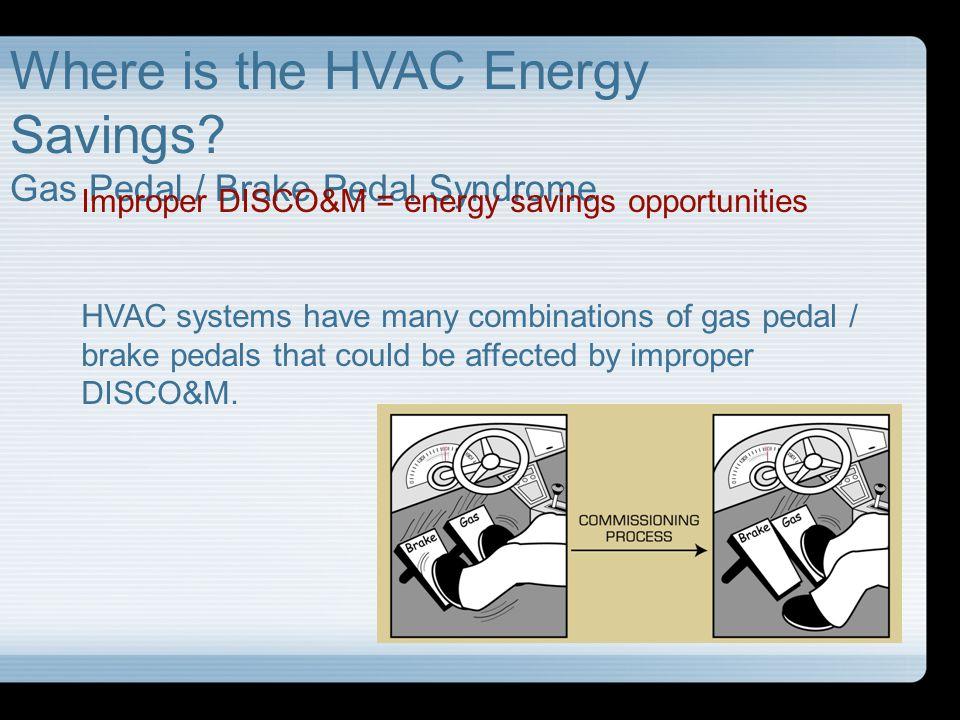 Where is the HVAC Energy Savings