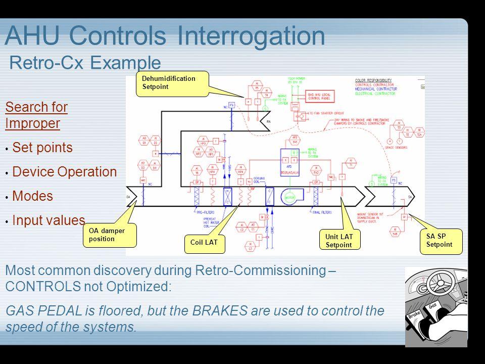 AHU Controls Interrogation