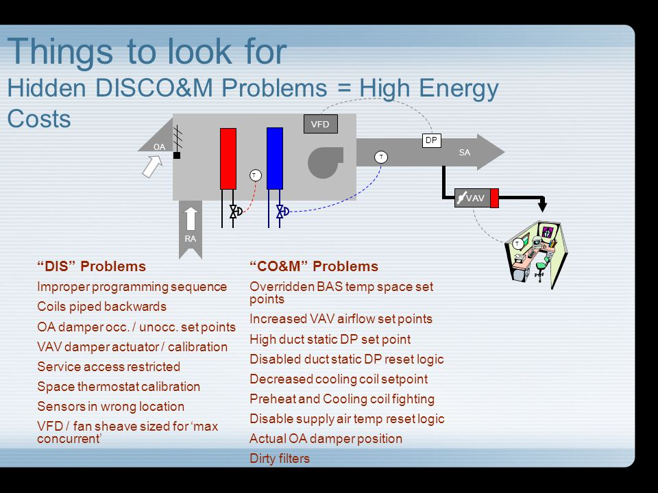 Things to look for Hidden DISCO&M Problems = High Energy Costs