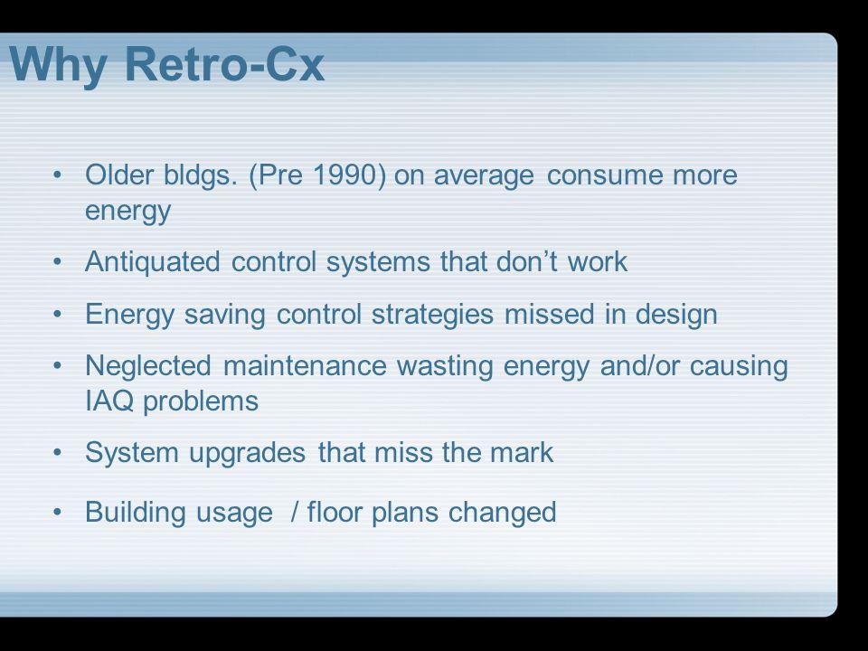 Why Retro-Cx Older bldgs. (Pre 1990) on average consume more energy