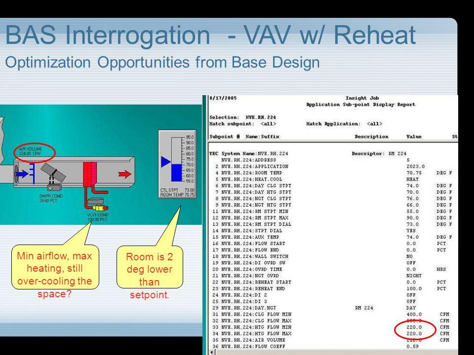 BAS Interrogation - VAV w/ Reheat