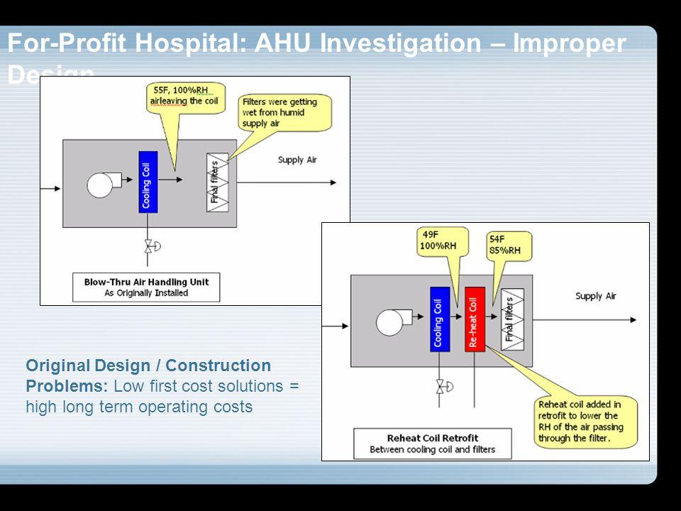 For-Profit Hospital: AHU Investigation – Improper Design