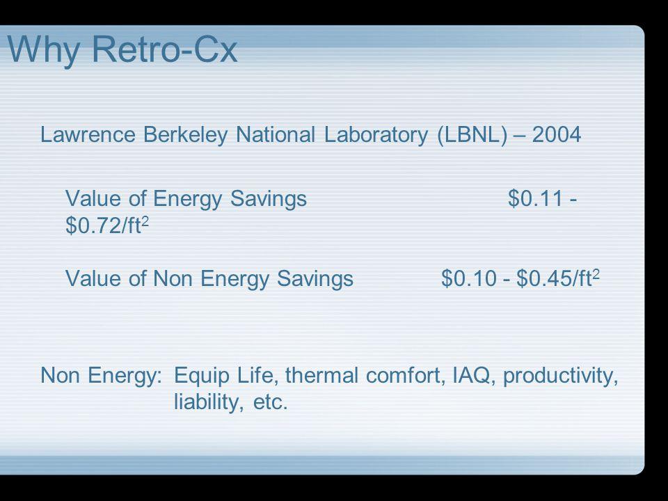 Why Retro-Cx Lawrence Berkeley National Laboratory (LBNL) – 2004