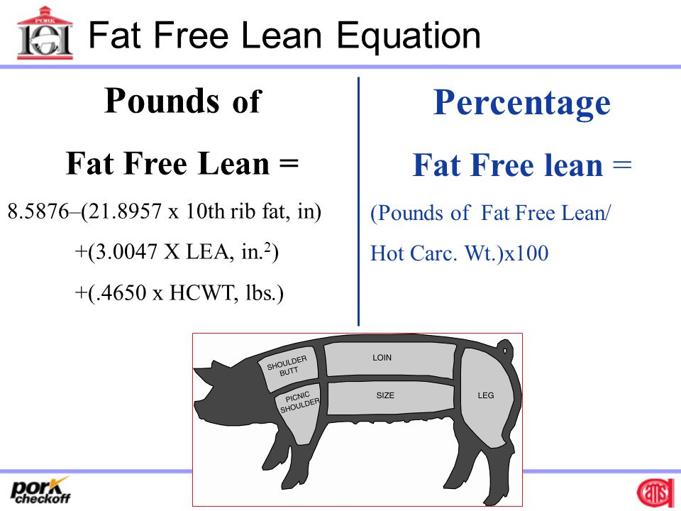 Fat Free Lean Equation Pounds of Percentage Fat Free Lean =
