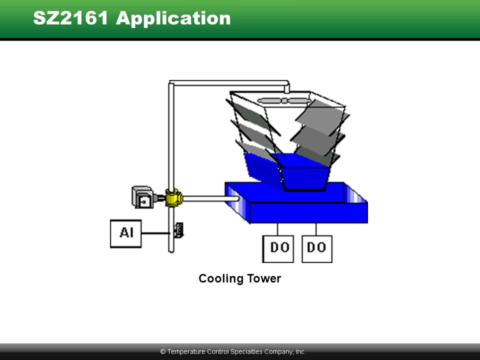 SZ2161 Application Cooling Tower