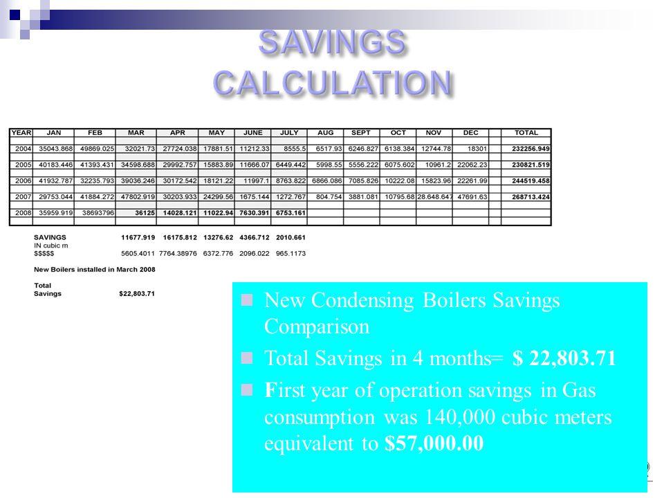 SAVINGS CALCULATION New Condensing Boilers Savings Comparison