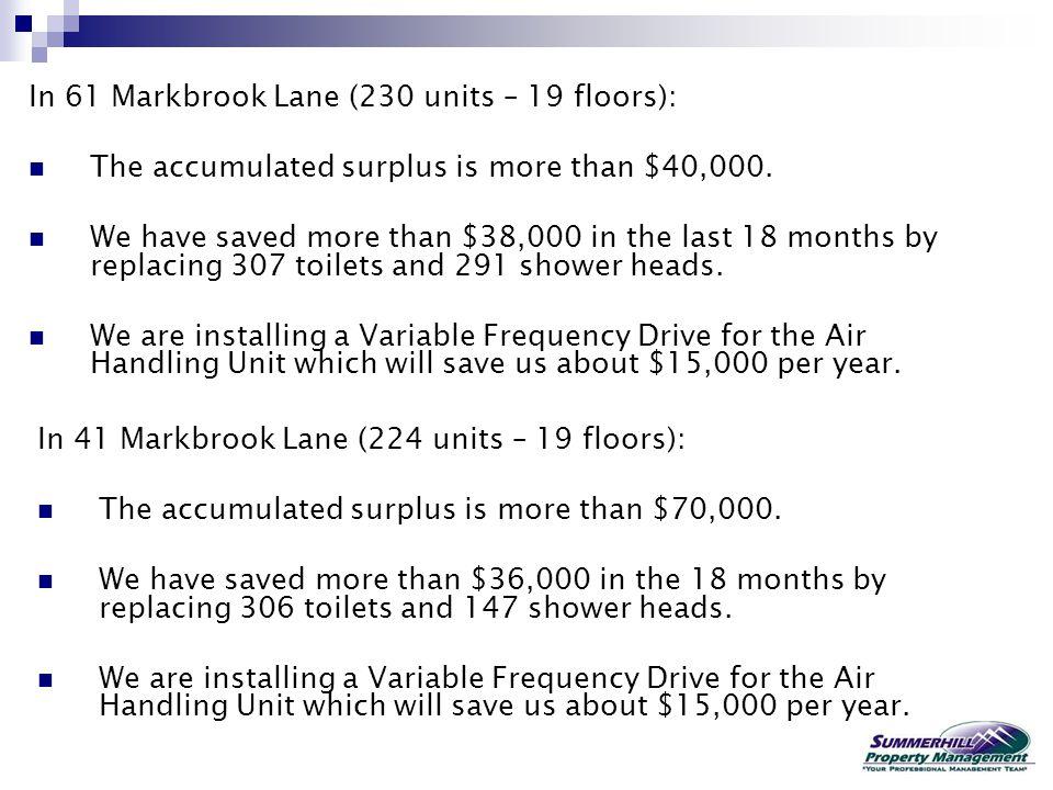 In 61 Markbrook Lane (230 units – 19 floors):