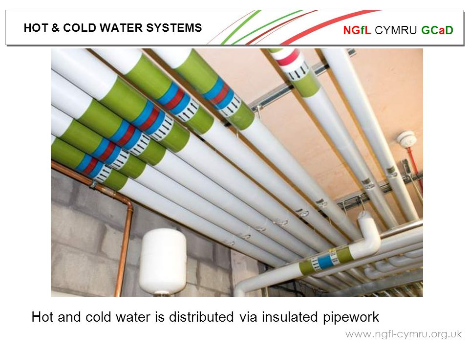 HOT & COLD WATER SYSTEMS