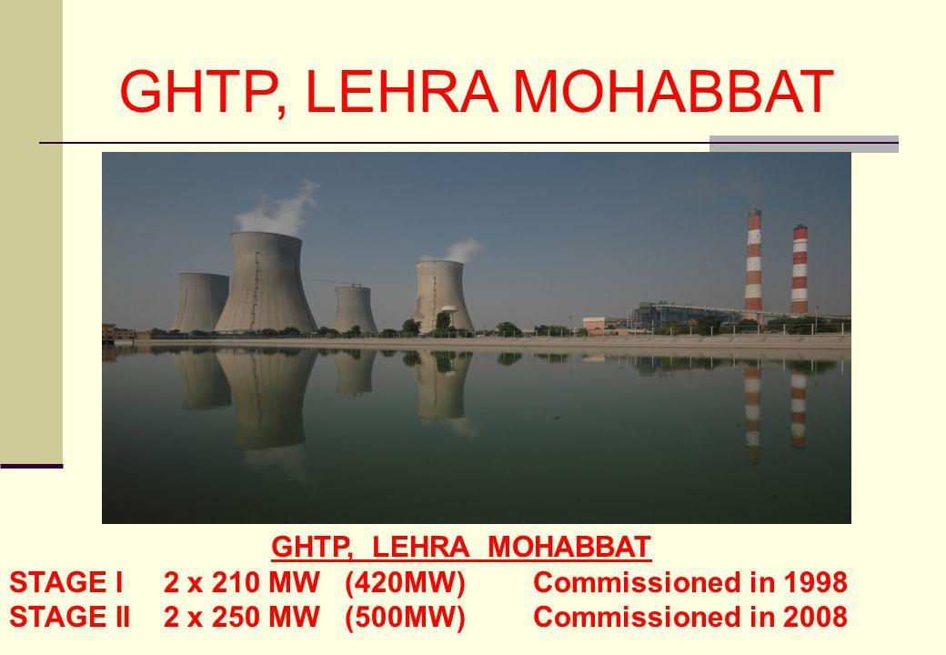 GHTP, LEHRA MOHABBAT