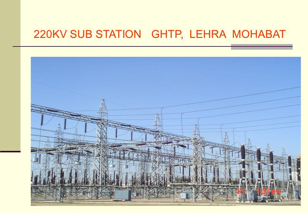 220KV SUB STATION GHTP, LEHRA MOHABAT